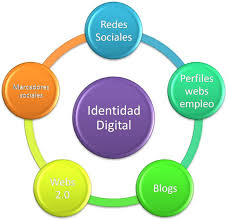 Crea tu blog personal, crea tu identidad digital